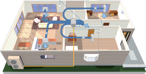 Ducted Ace Heat Pumps